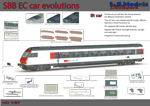 ls SBB EC car evolutions